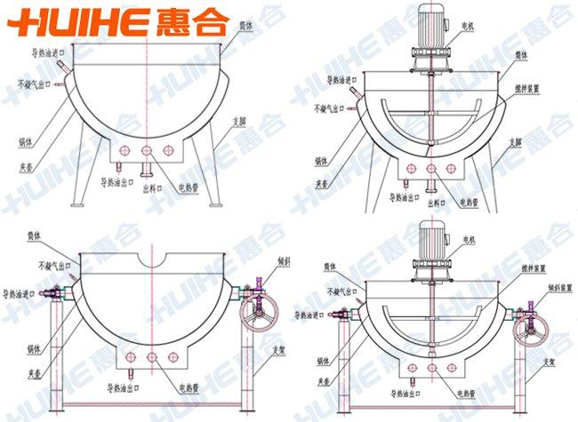电加热夹层锅结构(图1)